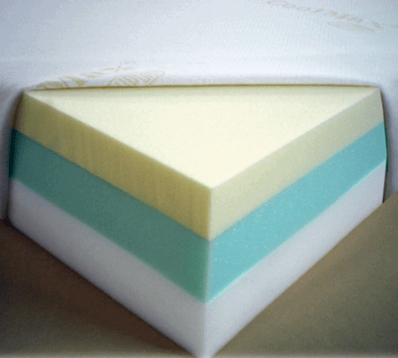 what is a high density foam mattress?